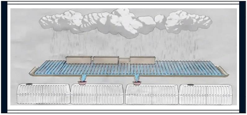 earthships recyclage de l 39 eau et fonctionnement du syst me. Black Bedroom Furniture Sets. Home Design Ideas