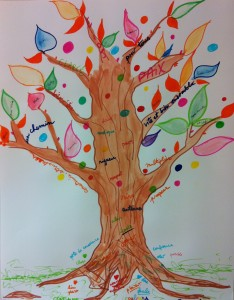 arbre de mots